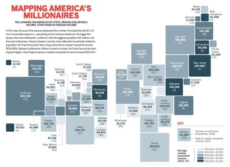 Millionaires' Map